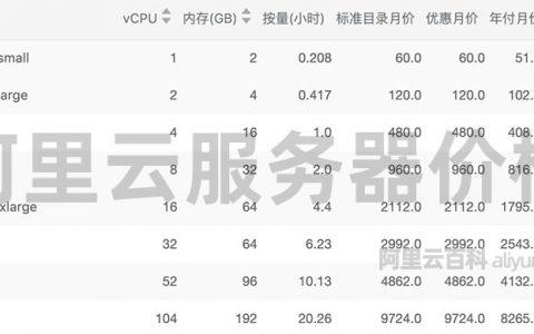 2021阿里云服务器价格收费标准(CPU/内存/带宽/磁盘)