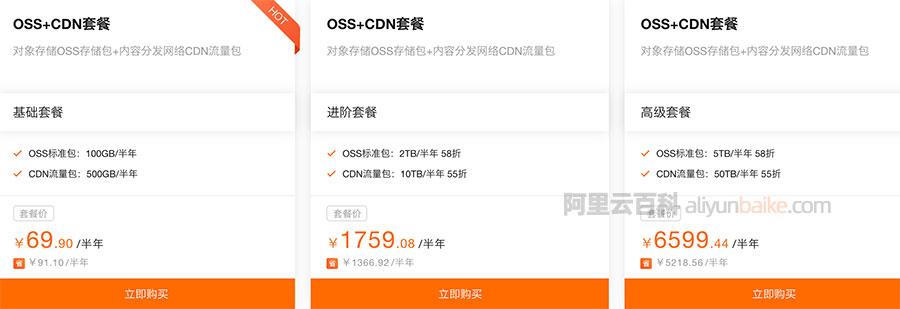 阿里云CDN+OSS对象存储优惠套餐