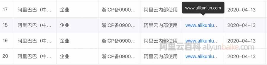 阿里云CDN CNAME域名列表